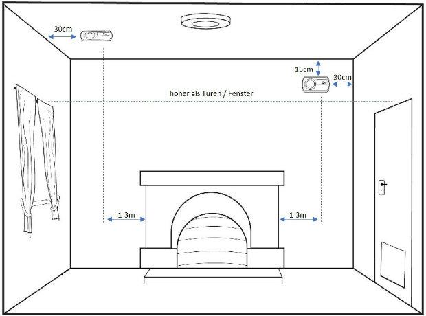 CO-Melder anbringen: Raum mit Brennstätte