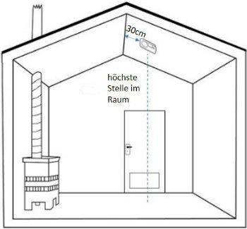 Kohlenmonoxidmelder in Dachschräge anbringen