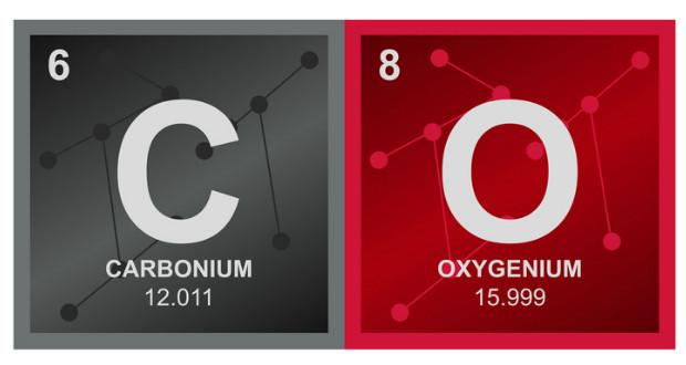 Kohlenmonoxid